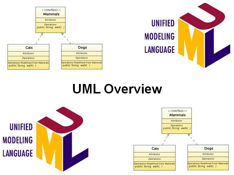 Cursus UML