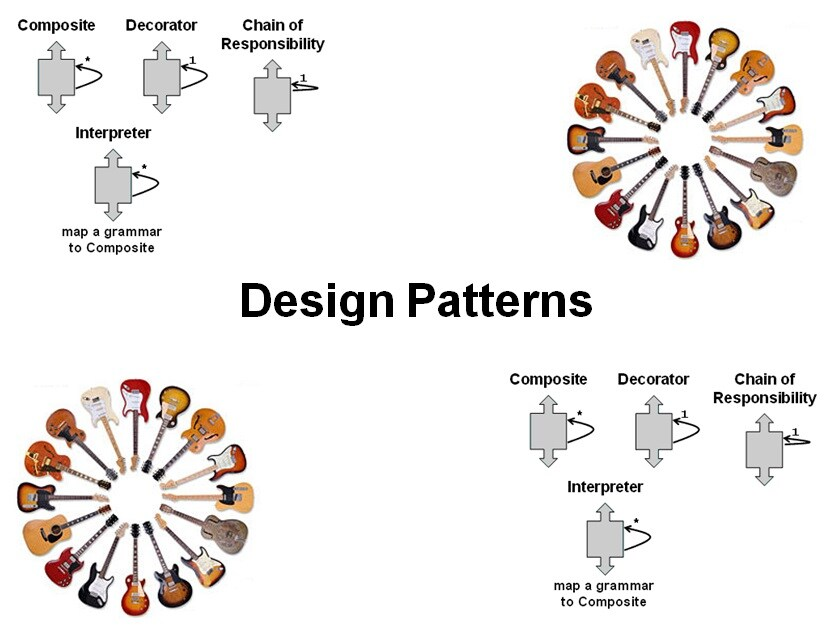 Cursus Design Patterns