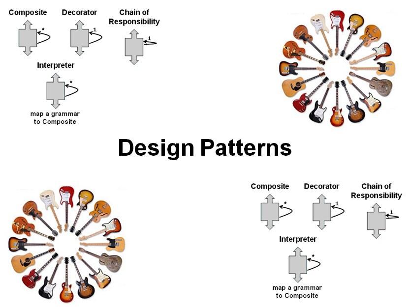 Course Design Patterns