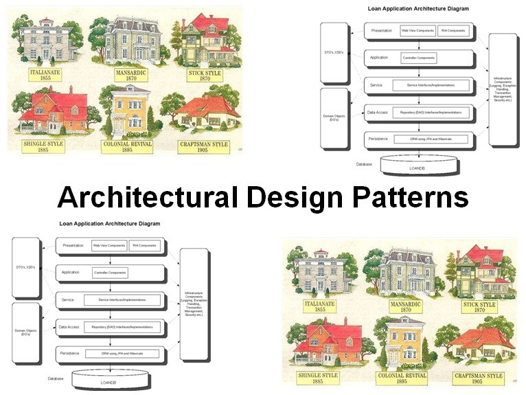 Cursus Architectural Design Patterns