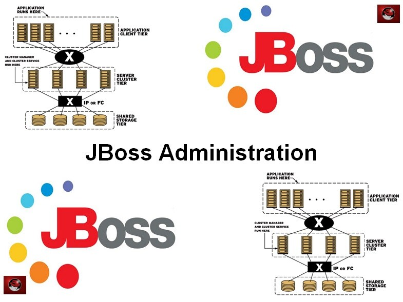 Cursus JBoss Administration