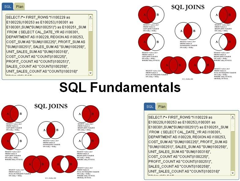 Cursus SQL Fundamentals