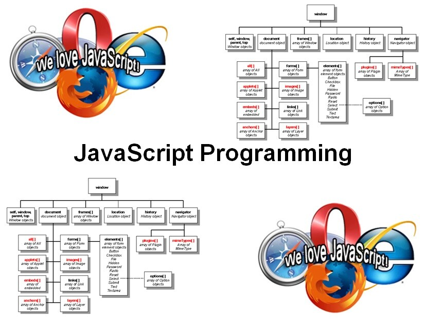Course JavaScript Programming