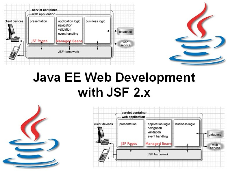 Course Java EE Web Development with JSF | SpiralTrain