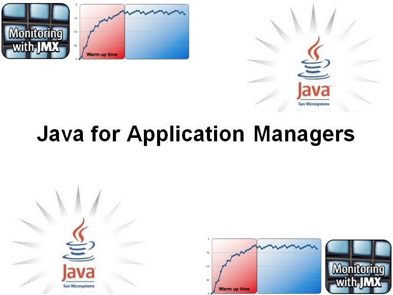 JAV650-Java for Application Managers