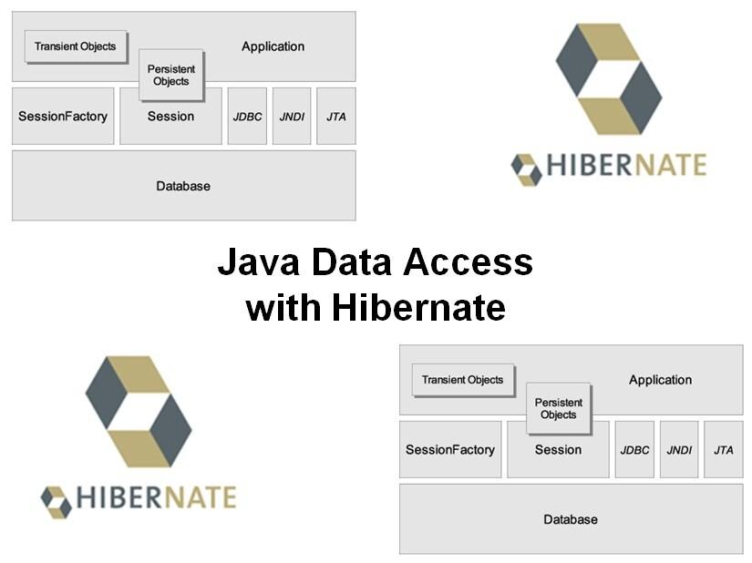 Cursus Java Data Access