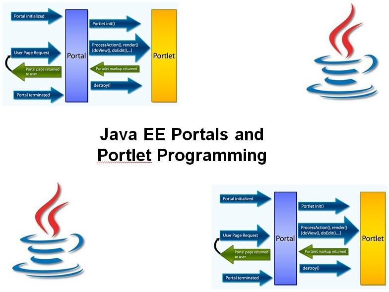 Cursus Java EE Portals en Portlet Programmeren