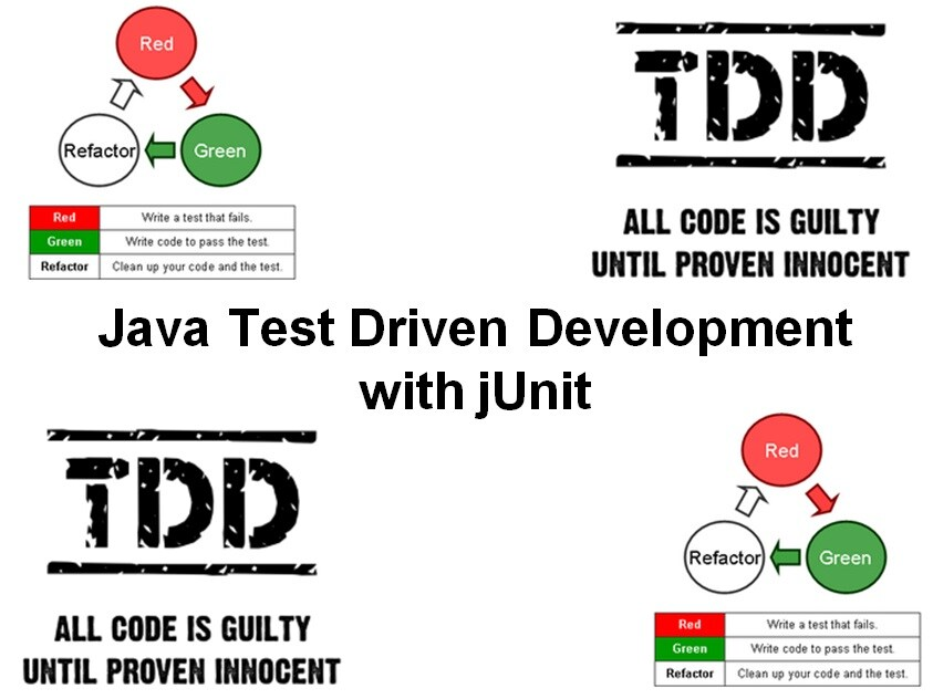 Cursus Test Driven Development