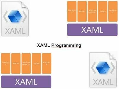 Course XAML Programming