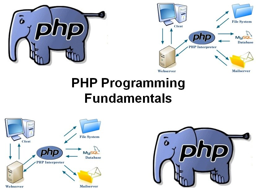 Course PHP Programming Fundamentals