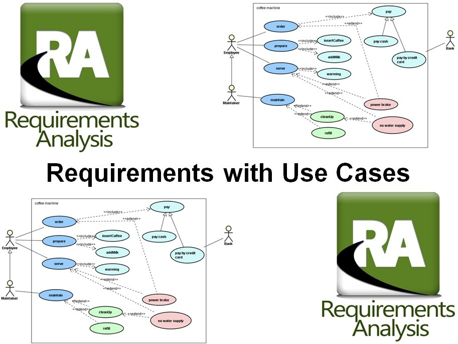Cursus Requirements met Use Cases