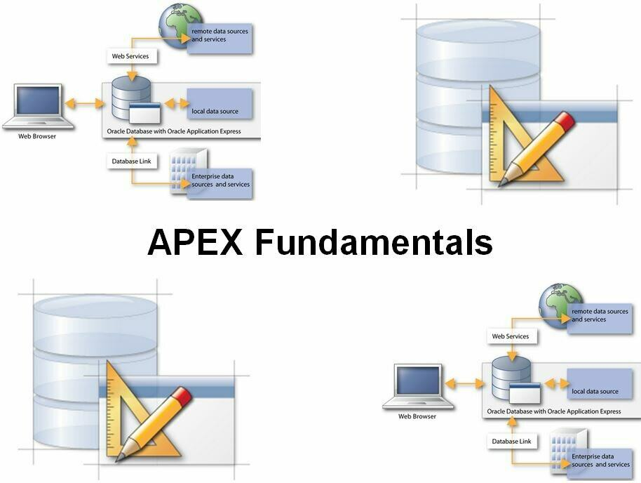 Cursus APEX Fundamentals