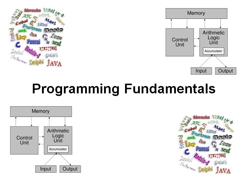 Course Programming Fundamentals