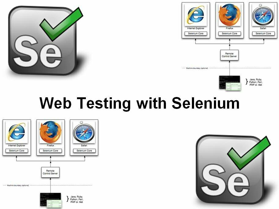 Course Web Testing with Selenium | SpiralTrain