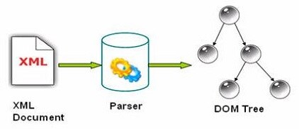 xml-parser