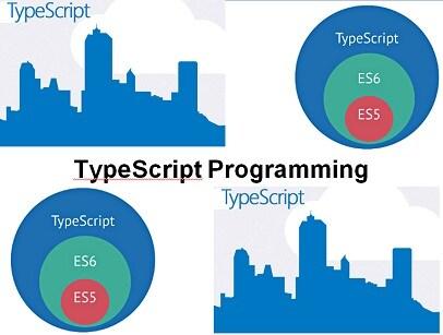Cursus TypeScript