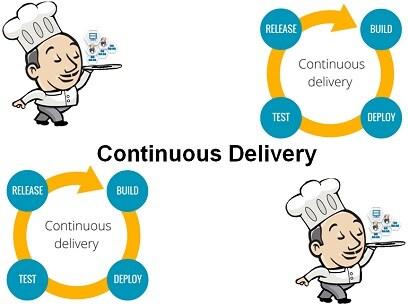 Cursus Continuous Delivery