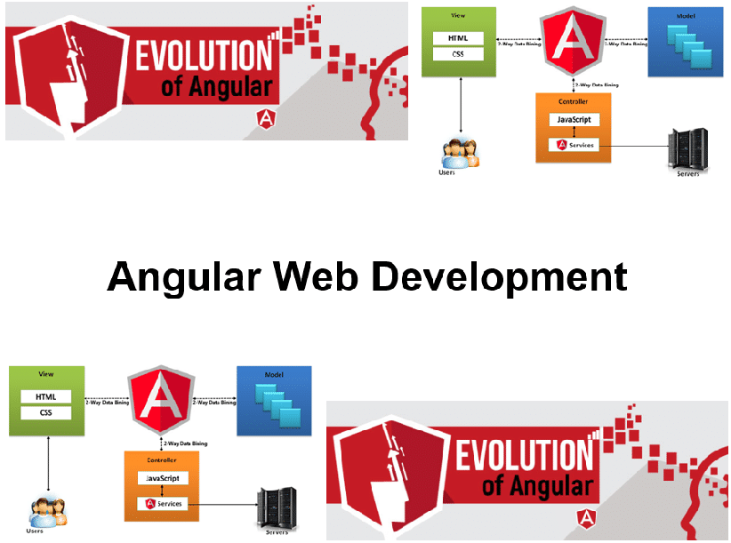 Cursus Angular Web Development