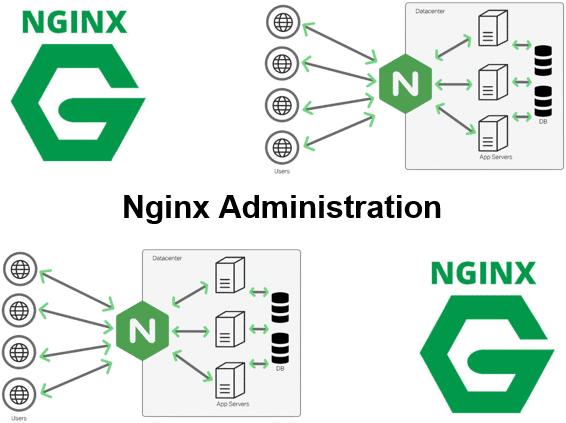 Cursus Nginx Administration
