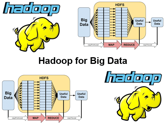 Cursus Hadoop voor Big Data