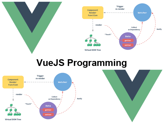 Cursus VueJS Programmeren
