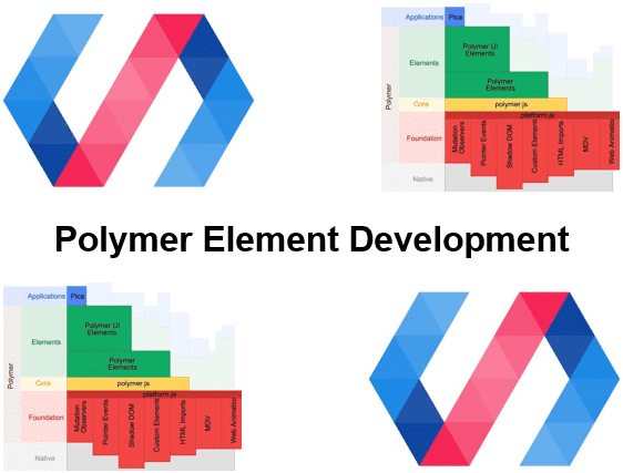 Cursus Polymer Web Development