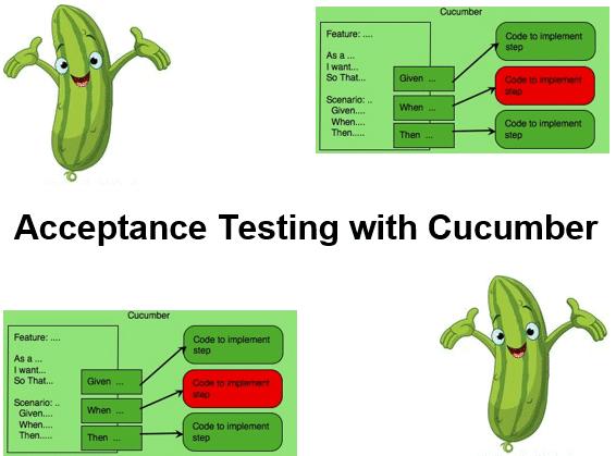 Cursus Acceptatie Testen met Cucumber