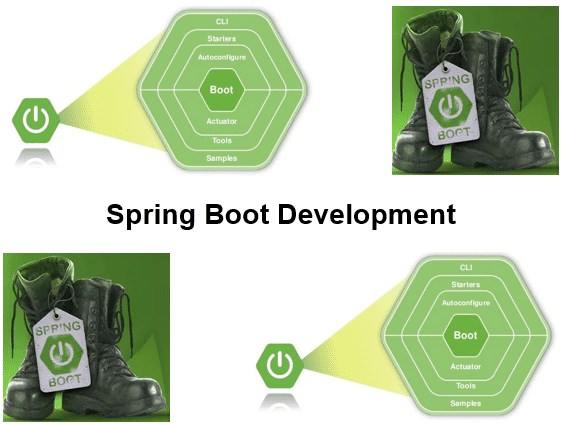 Cursus Spring Boot Development