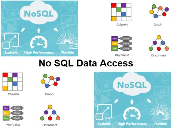 Cursus NoSQL Data Access