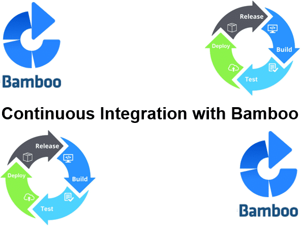 Cursus Continuous Integration met Bamboo