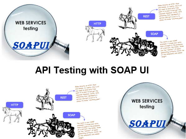 Cursus SOAP UI API Testing