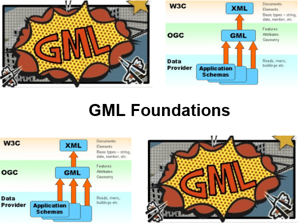 Course GML Foundations